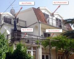 Apartments nena 1 c ,
