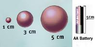 Veličine tumora dojke